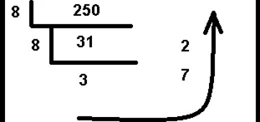 Decimal to octal number conversion