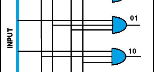 Logic Diagram Of Demultiplexer Archives