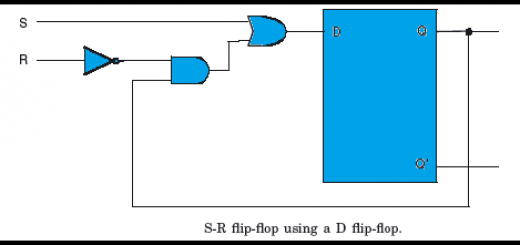 Conversion of D Flip flop to S-R Flip flop