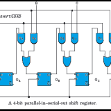 Parallel in serial out shift register (PISO)