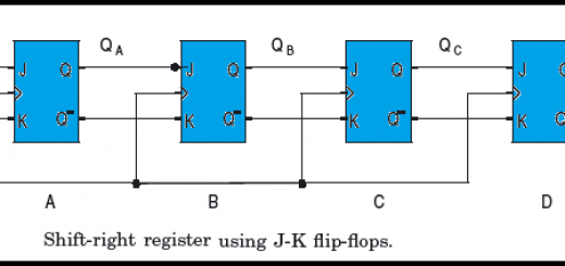 Serial in Serial out Shift Register (SISO)
