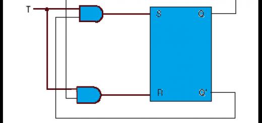 Conversion of SR Flip flop to T Flip flop