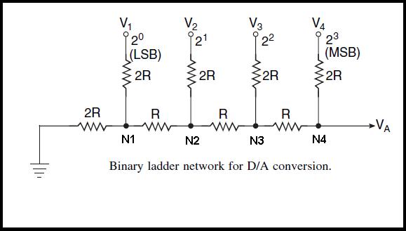 r 2r ladder d a converter electronics engineering study center RC Circuit r 2r ladder d a converter