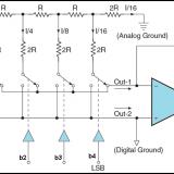 R-2R ladder D/A converter
