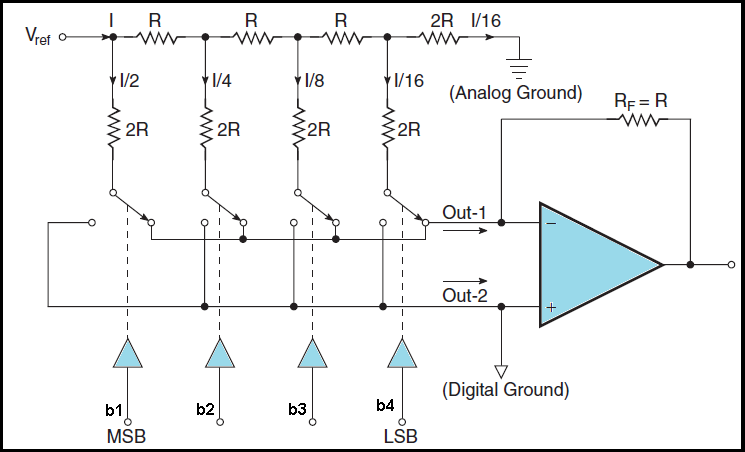 rr ladder d/a converter  electronics engineering study center, wiring diagram