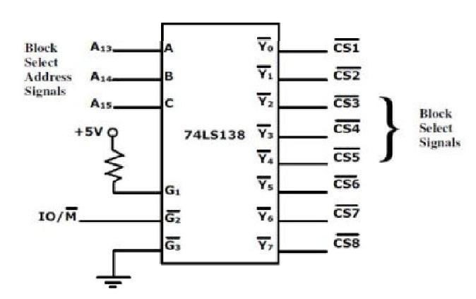 Memory mapped i o in 8085 pdf995