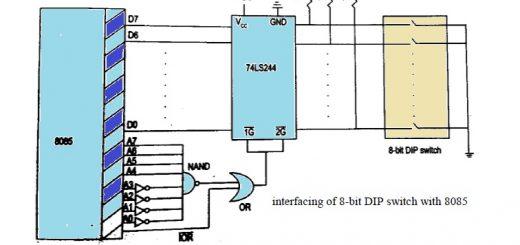 Peripheral mapped I/O interfacing